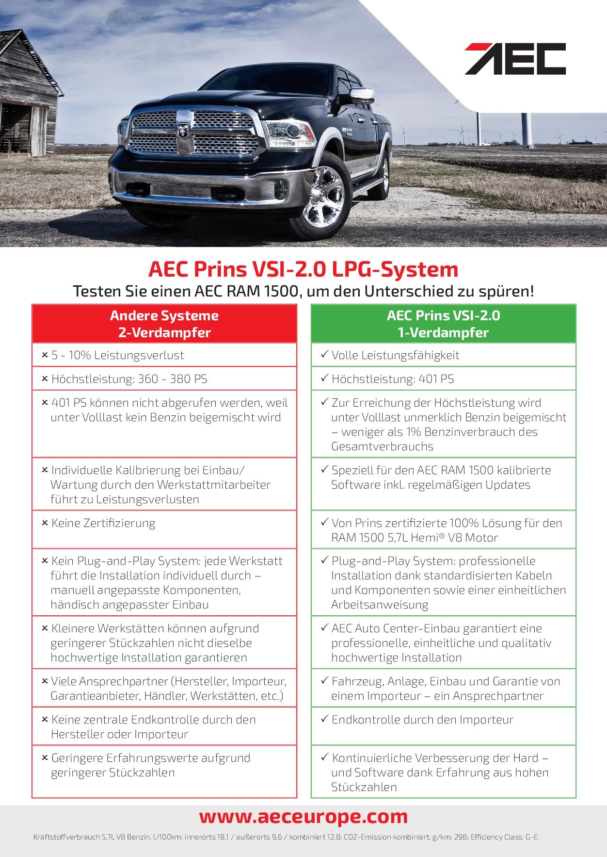 AEC-LPG-Factsheet-German RAM 1500