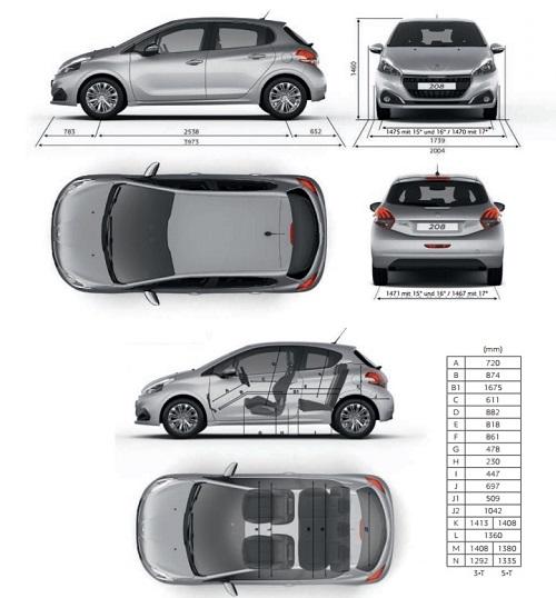 Abmessungen und Maße des Peugeot 208 Facelift 2015