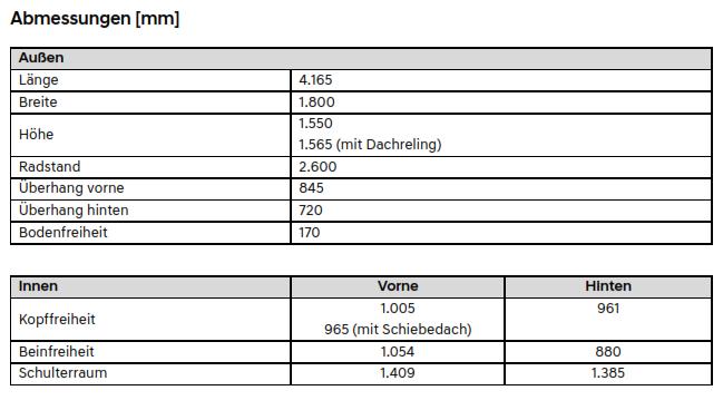 Abmessungen und Maße des neuen Hyundai Kona Bildquelle: hyundai.de