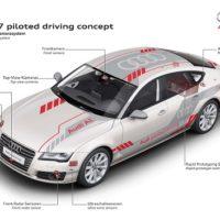 Autonom unterwegs Funktionsweise von Audi A7 Piloted Driving Concept Bildquelle: audi-mediacenter.com