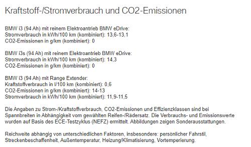 BMW i3 Erfahrungen BMW i3 Reichweite, Laden, Effizienz Bildquelle: BMW