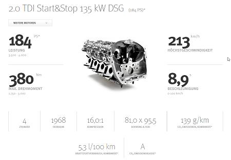 Verbrauchsangaben und Daten zum Seat Alhambra 2.0 TDI Style Plus Bildquelle: Seat.de