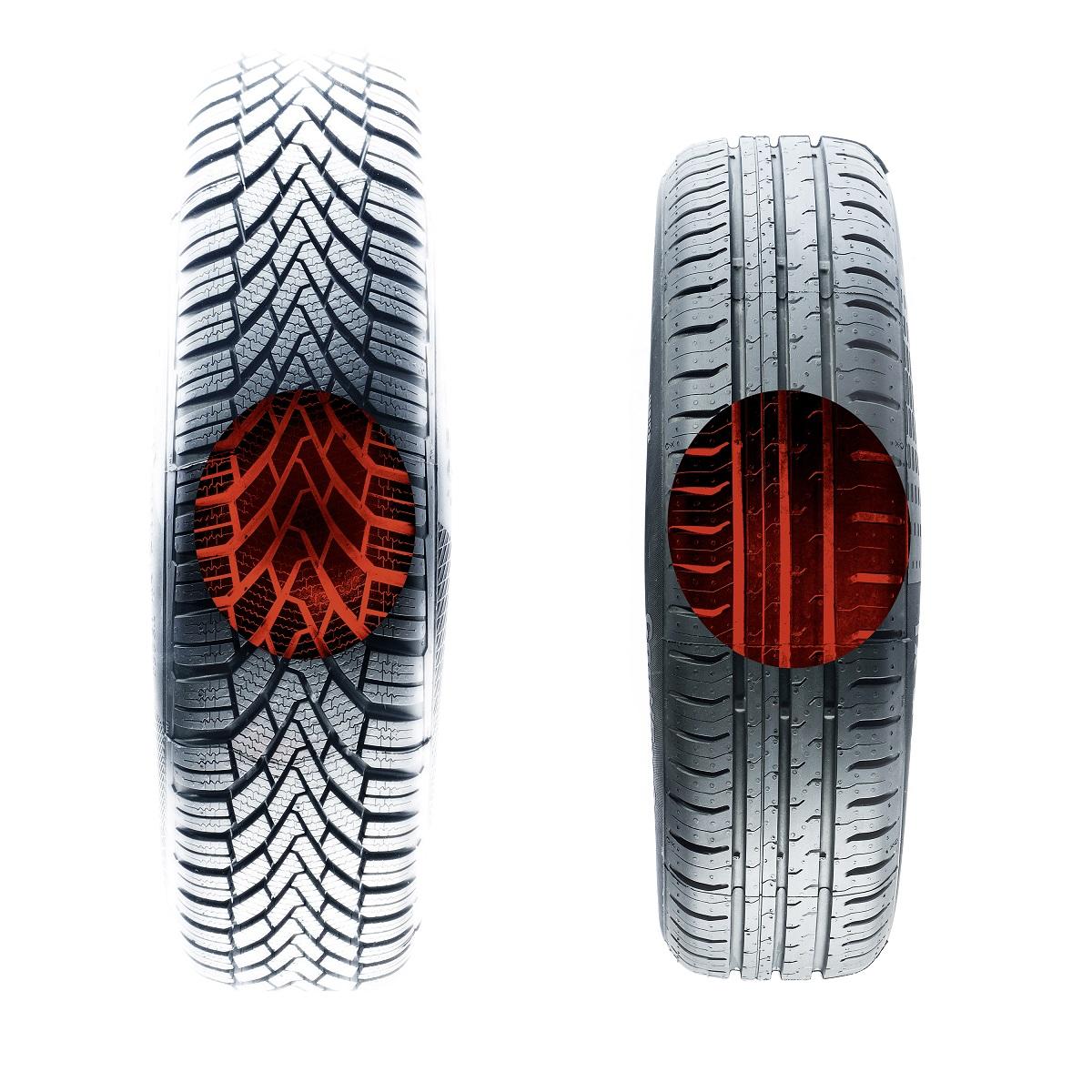 Konstruktion von Sommerreifen und Winterreifen. Vergleich Ganzjahresreifen z.B. im Sommer Bildquelle: Initiative Reifenqualitaet